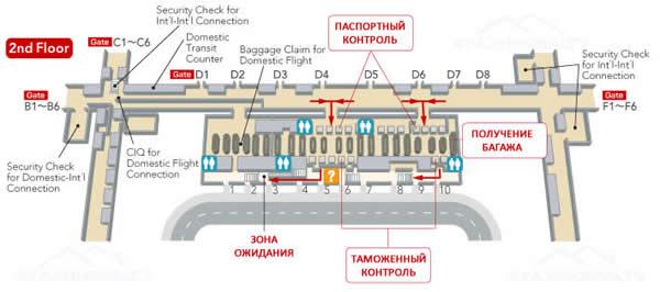 Схема аэропорта Суварнабхум Бангкок