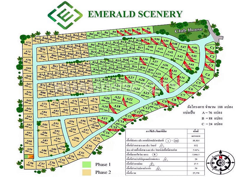 Emerald Scenery Masterplan