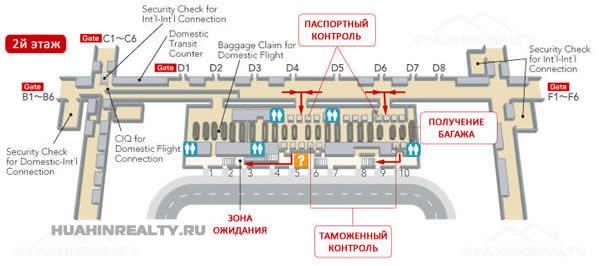 Схема аэропорта Бангкока Суварнабхум